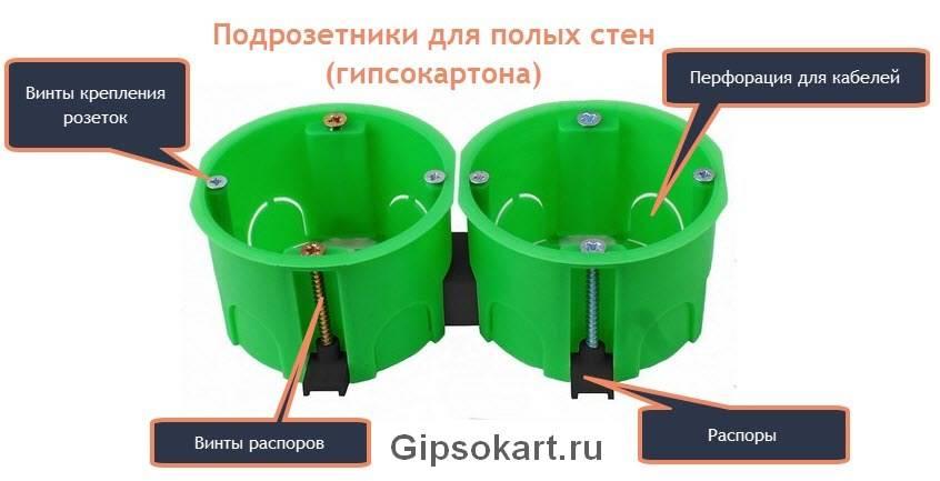 Установка блока розеток в гипсокартон