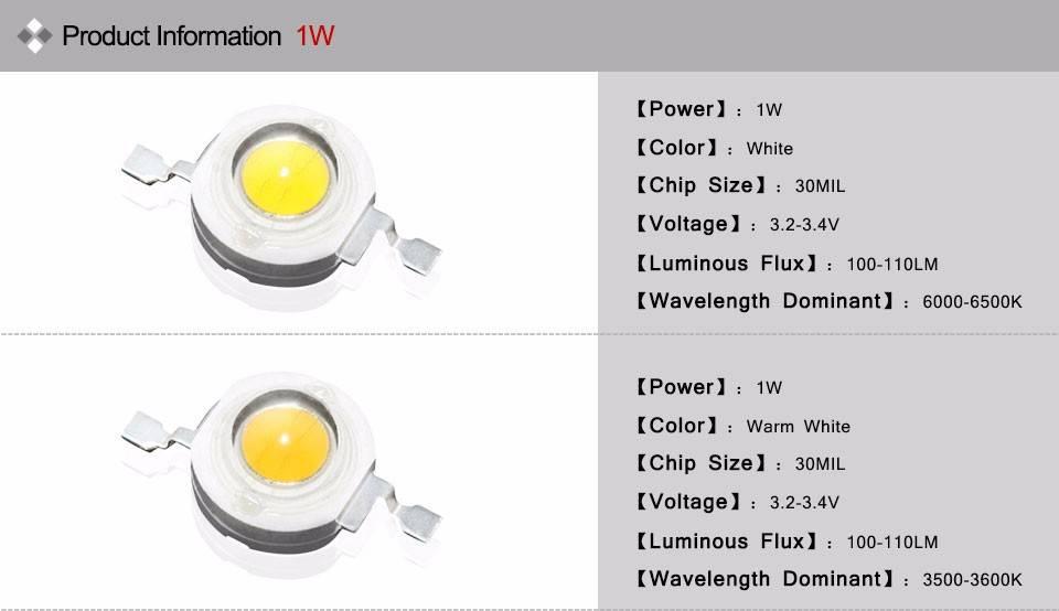 Самые мощные и яркие светодиоды 0,5 и 10 ватт на 12 вольт