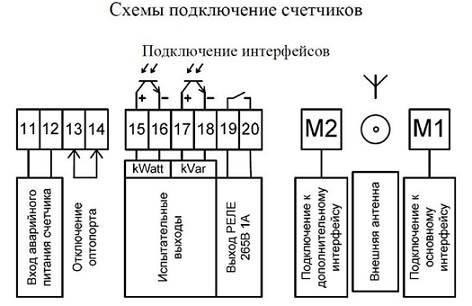 Меркурий 201 схема подключения