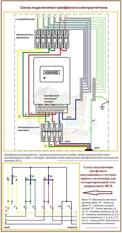 Трехфазный счетчик подключение через трансформаторы тока схема