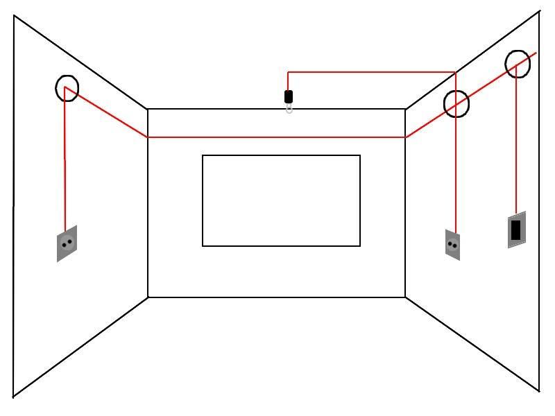 Как правильно проложить проводку в однокомнатной или многокомнатной квартире своими руками: все о процессе монтажа