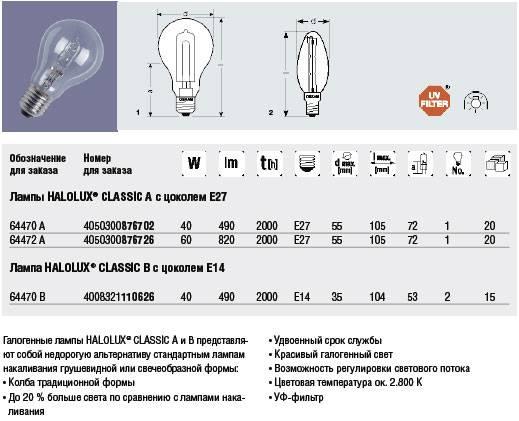 Выбираем лампу для дома? светодиодная, соляная, кварцевая-  какое освещение лучше подойдет по: яркости, мощности, освещению- обзор +видео