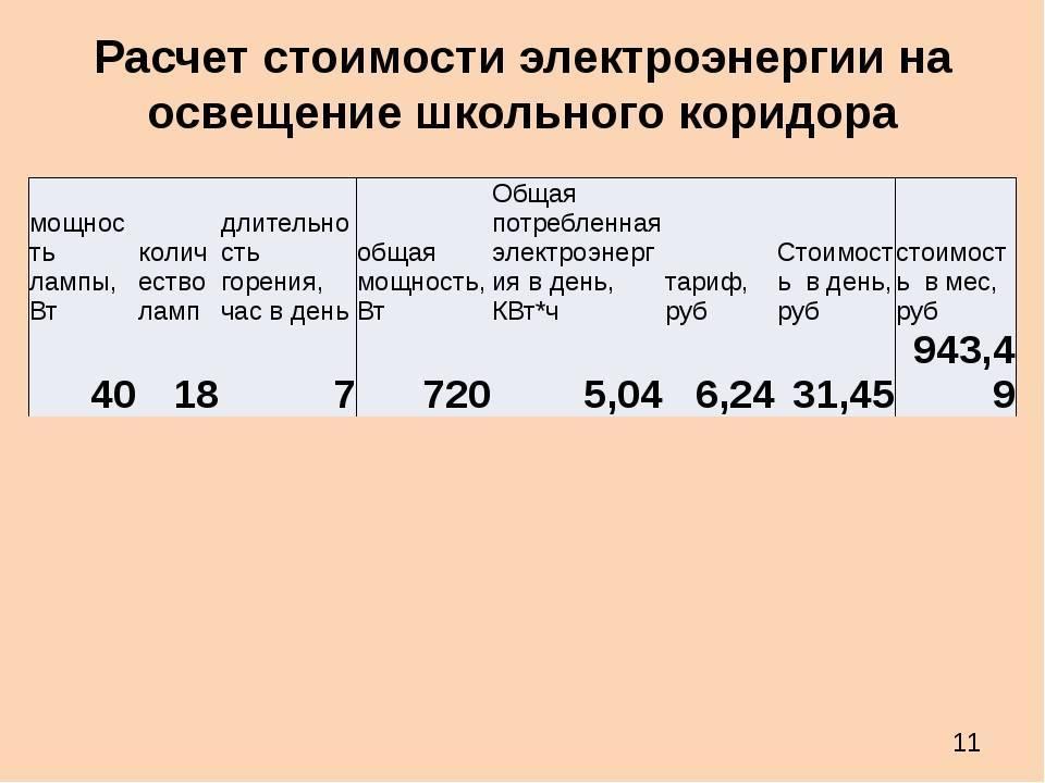 Как посчитать потребляемую мощность приборов и расход электроэнергии