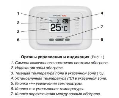Терморегулятор для водяного теплого пола - инструкция по выбору!