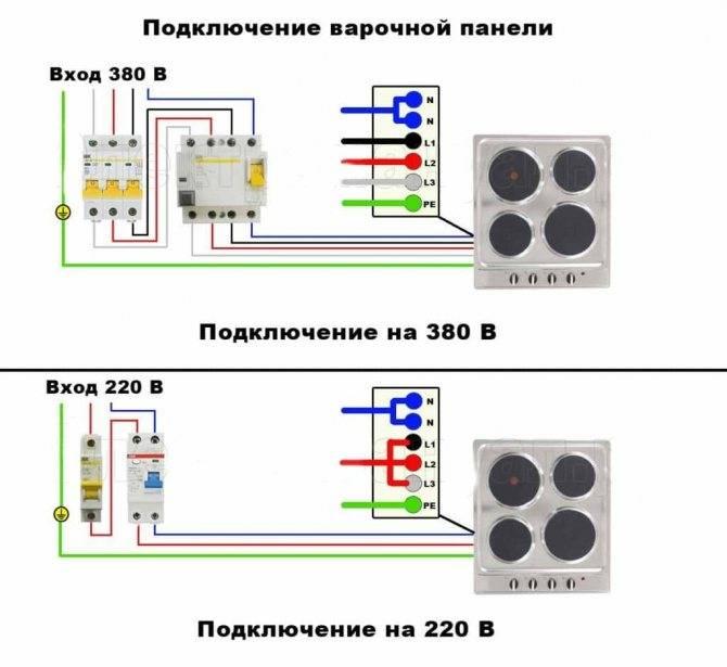 Электропроводка на кухне: расположение розеток на кухне