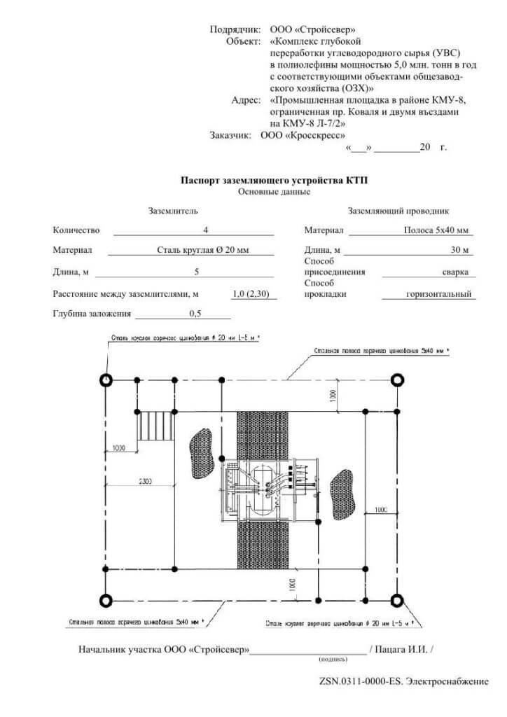 Паспорт_контура_заземления_заполненный