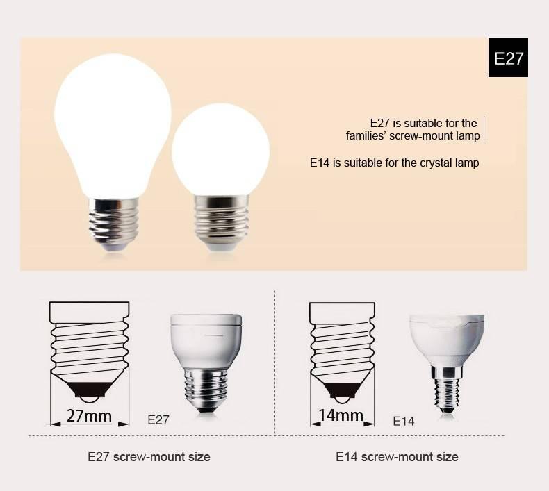 Светодиодные лампы для дома и квартиры: как выбрать по мощности, сравнительная таблица