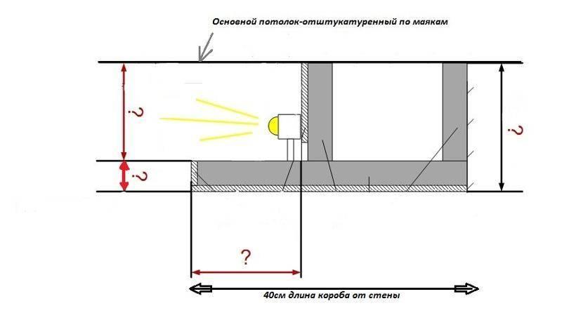 Фото потолков из гипсокартона с подсветкой