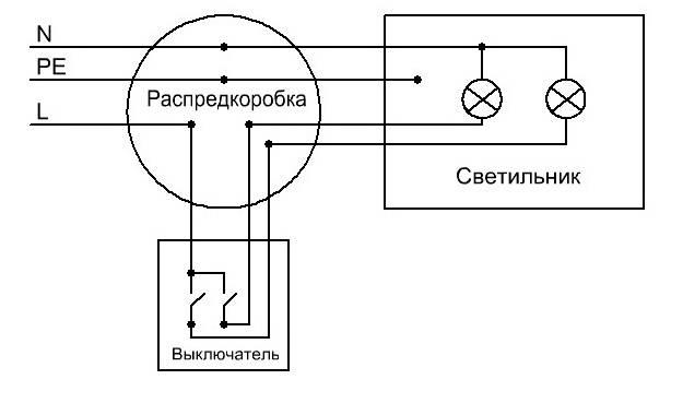 Подключение светильника своими руками — пошаговая инструкция с фото и видео. правила монтажа + схема подключения