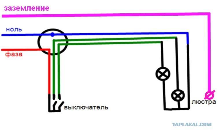 Нулевой провод: принцип работы, назначение, обозначение, отличия от фазного провода
