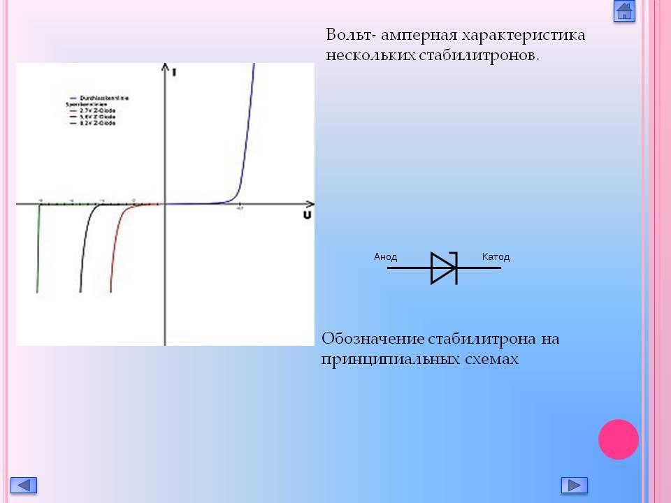 Буквенно-цифровое обозначение стабилитронов