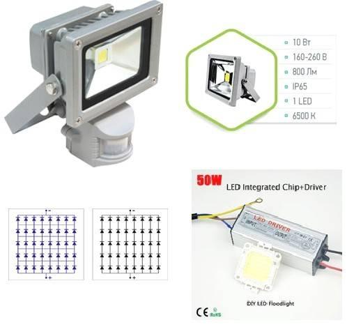 Светодиодный прожектор для дачи - как выбрать?