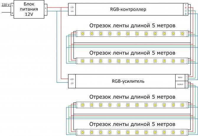 Как подключить светодиодную ленту для дома к 220в