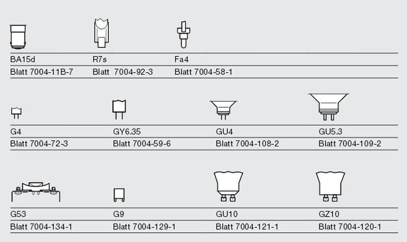 Лампа g4. все про светодиодные лампочки с цоколем g4