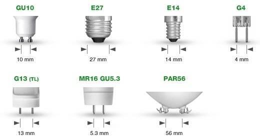 Цоколи светодиодных ламп: виды, маркировка, технические параметры + как подобрать нужный