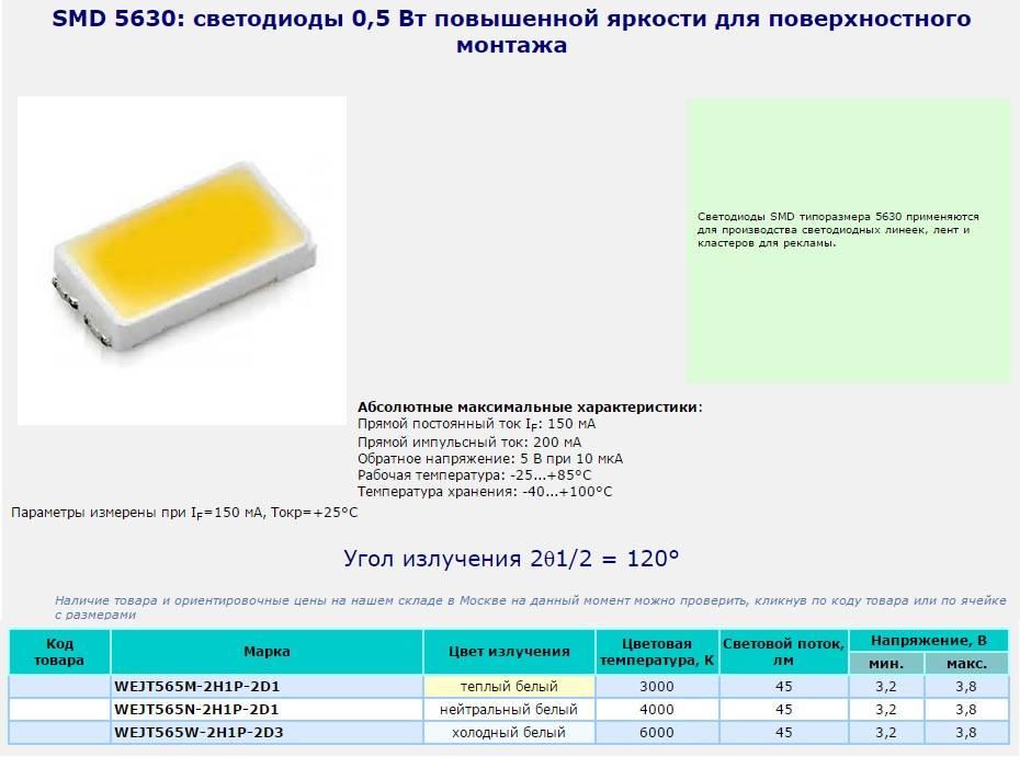 Светодиод 3528: параметры и полные характеристики, размеры