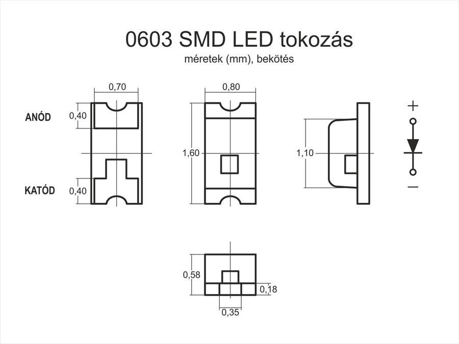 Светодиоды smd: виды, характеристики, маркировка
