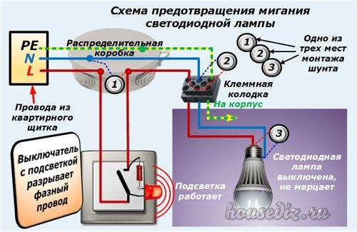 Почему моргает светодиодный прожектор: пробой светодиодов, устранение моргания