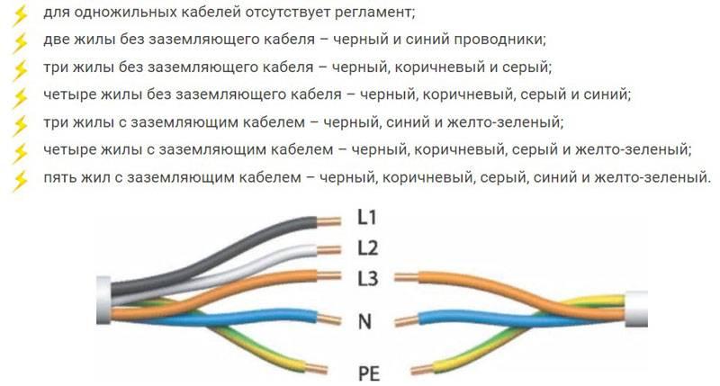 Цветовая маркировка проводов » сайт для электриков - советы, примеры, схемы