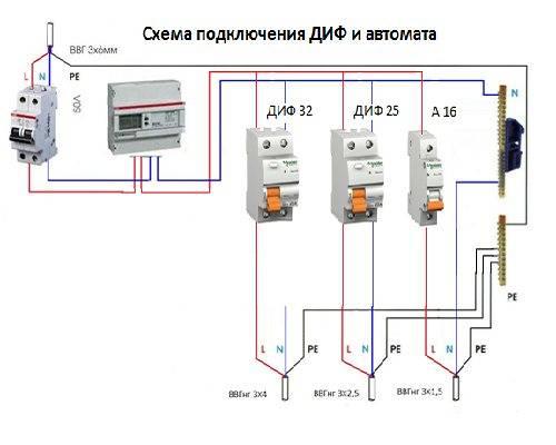 Подключение узо и автомата - схема с заземлением