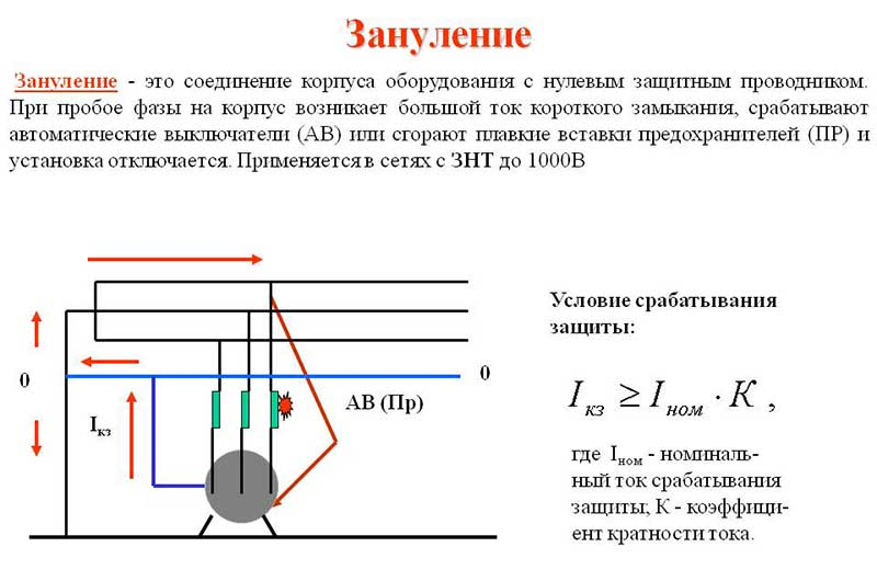 Соединения нуля и заземления в электрощите по пуэ: нужно или нет
