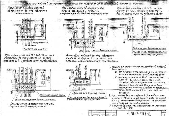 Основные способы прокладки проводов и кабелей | сравнение всех технологий