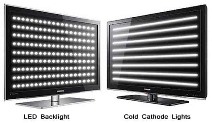 В чем разница между led и oled телевизорами: главные отличия, выбор лучшего