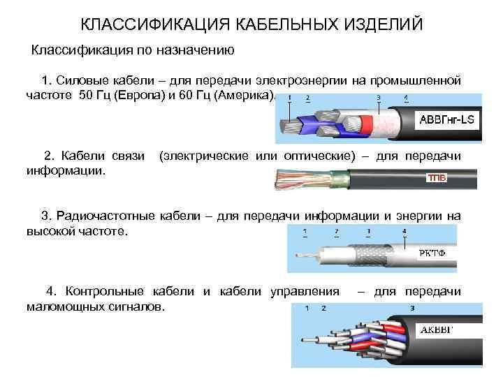Типы кабелей и проводов. основные виды и их различия