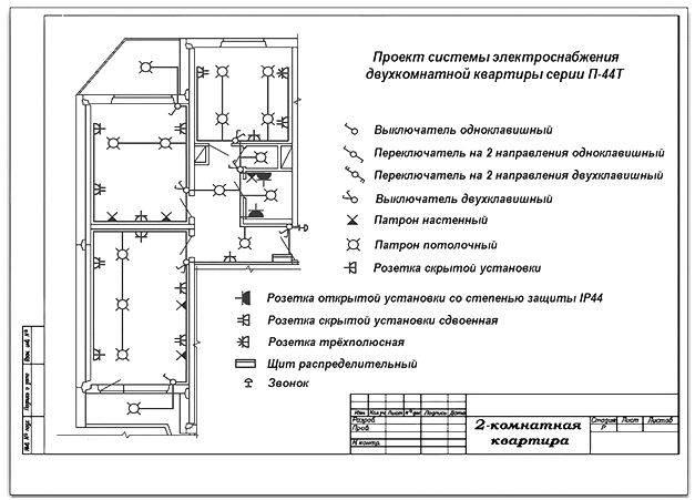 Правильная замена проводки в квартире панельного дома — что надо знать и уметь