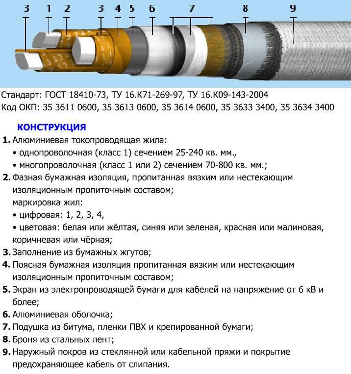 Основные виды кабелей и проводов, используемые при монтаже проводки