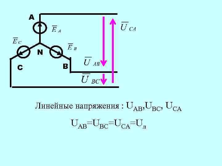 Линейное напряжение 220 вольт. отличия линейного и фазного напряжения