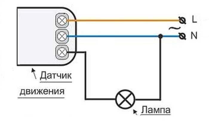 Подключение трековых светильников - пошаговая инструкция. крепление шинопровода. трехфазная и однофазная система.