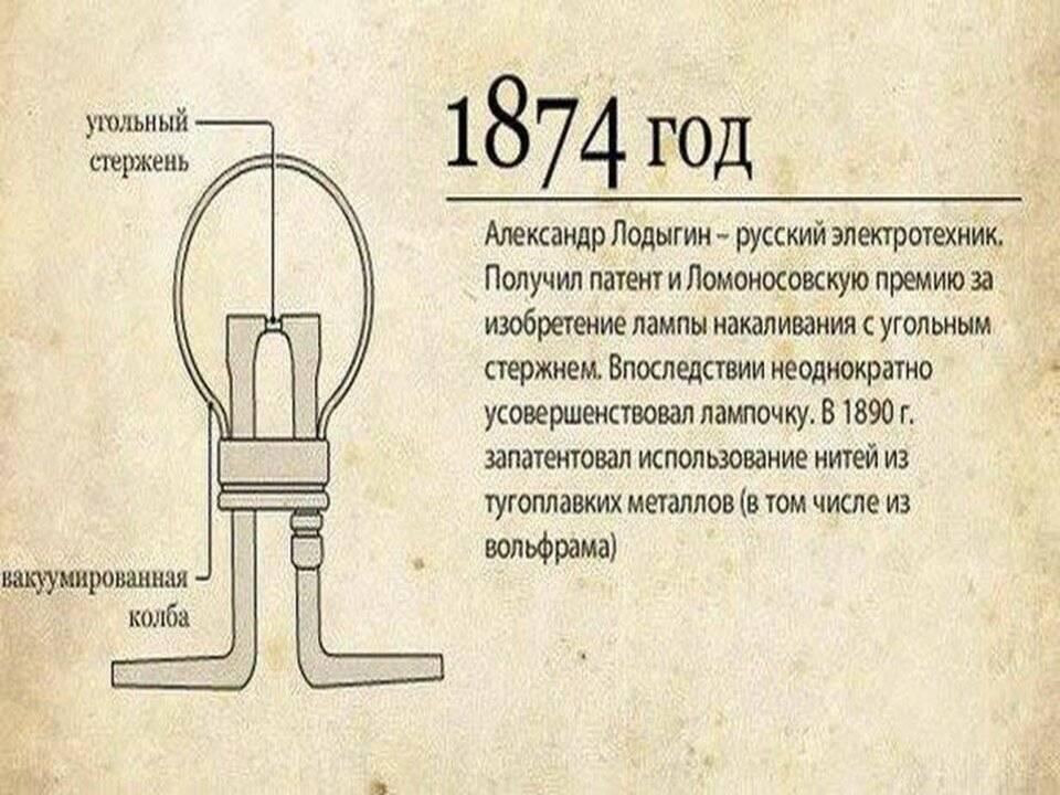 Кто именно изобрел электрическую лампочку