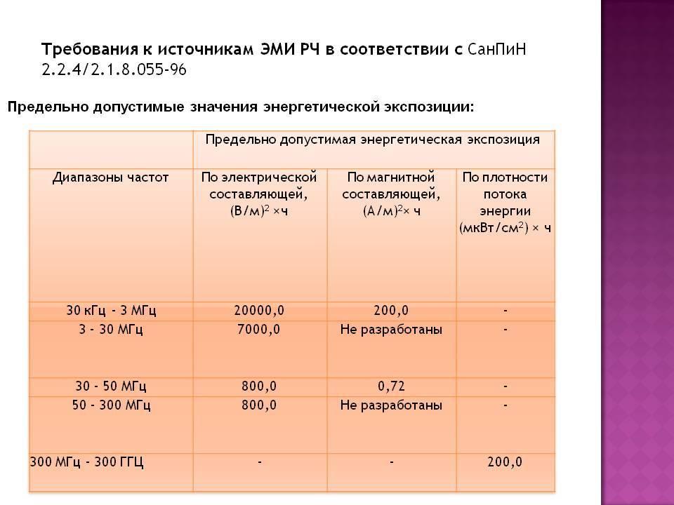 Электромагнитное излучение: контроль радиочастотного диапазона - статьи центра аттэк