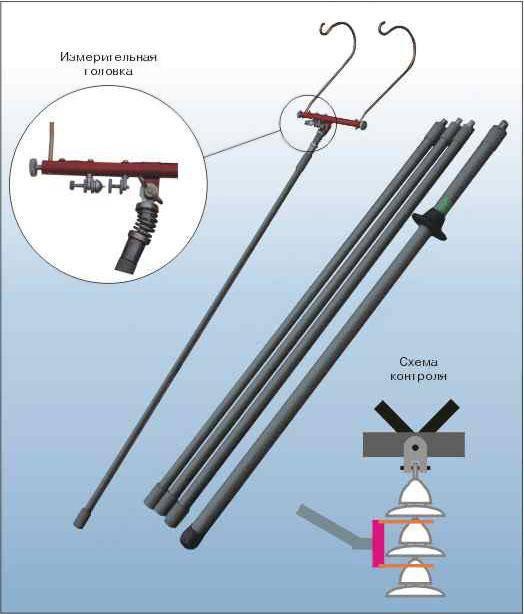 Гост р 57378-2016 штанги заземляющие переносные для контактной сети железной дороги. технические условия