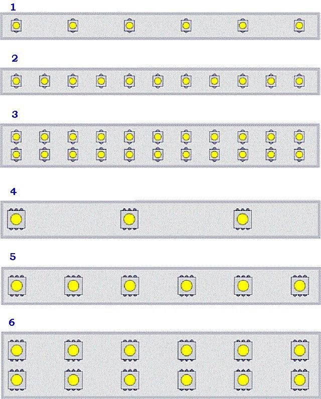 Выбор светодиодной ленты (как подобрать для основного освещения комнаты)