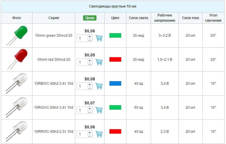 Подключение светодиода к сети 220в , схема и расчет