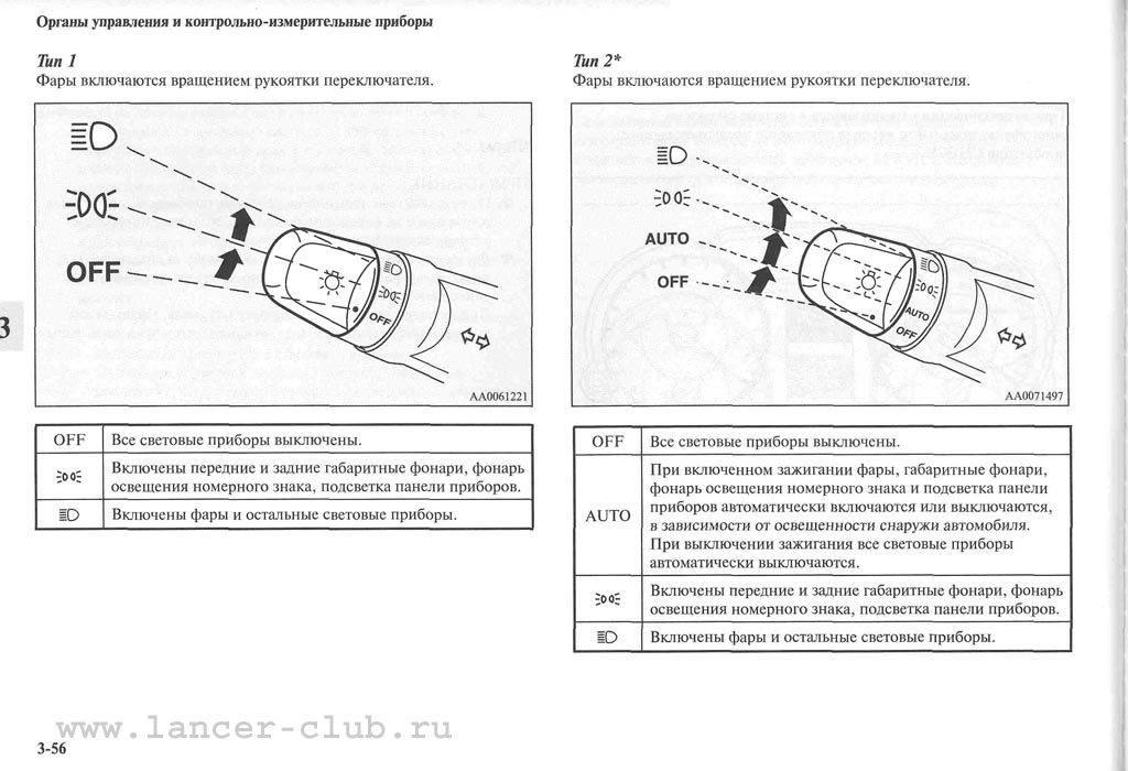 Панель приборов audi а4: описание значков