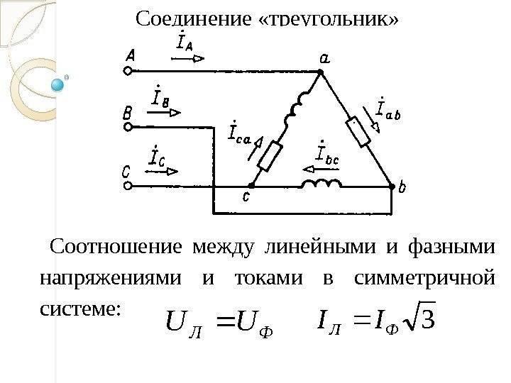 Разница между фазным и линейным напряжением