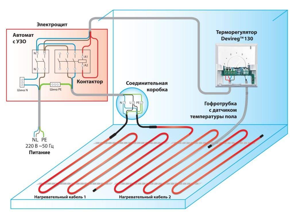 Как правильно подключить теплый пол к терморегулятору: устройство и разновидности, установка и видео