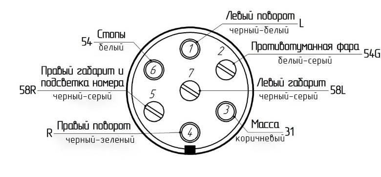 Схема подключения прицепа к автомобилю: стандартная распиновка