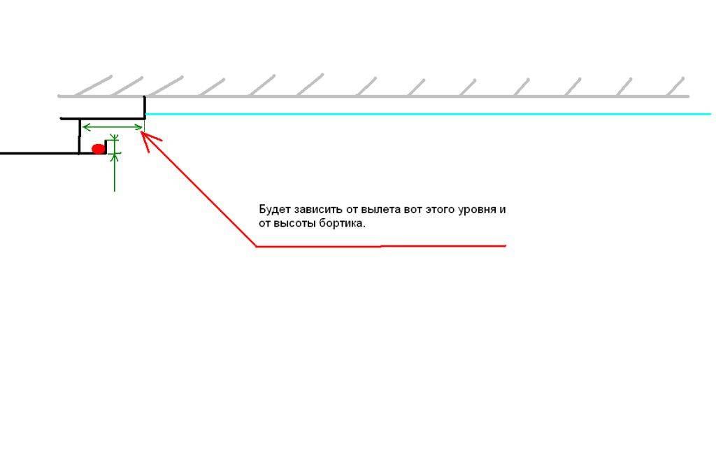 Светодиодная лента под натяжным потолком