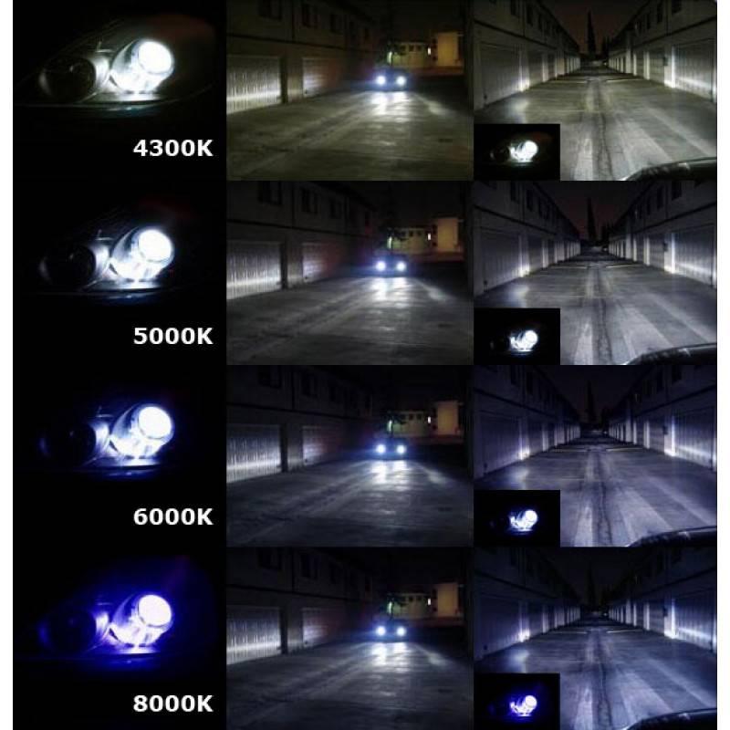 6 лучших моделей ксеноновых ламп