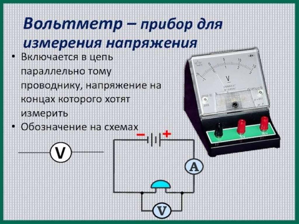 Принцип работы амперметра