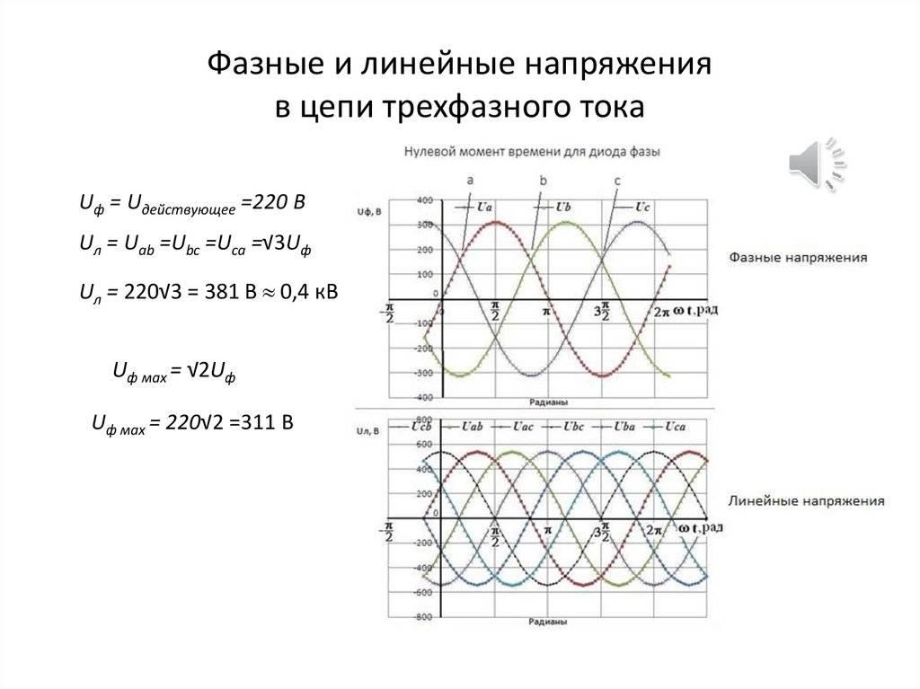 Что такое линейное и фазное напряжение, каково их соотношение? - электрика