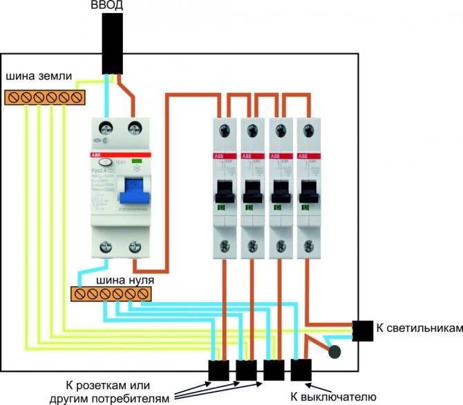 Как собрать электрический щиток на 220 и 380 в своими руками в частном доме, квартире и гараже с автоматами и узо - elektrikexpert.ru