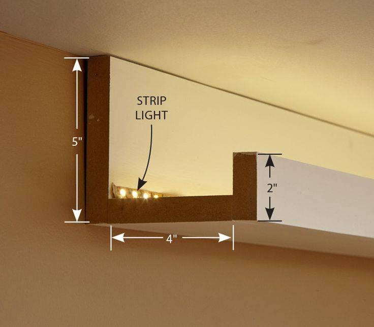 Потолок из гипсокартона с подсветкой: как сделать подвесной потолок с освещением, скрытая подсветка светодиодной лентой по периметру, навесные потолки