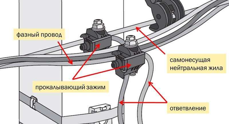 Прокалывающие зажимы для проводов сип: принцип действия