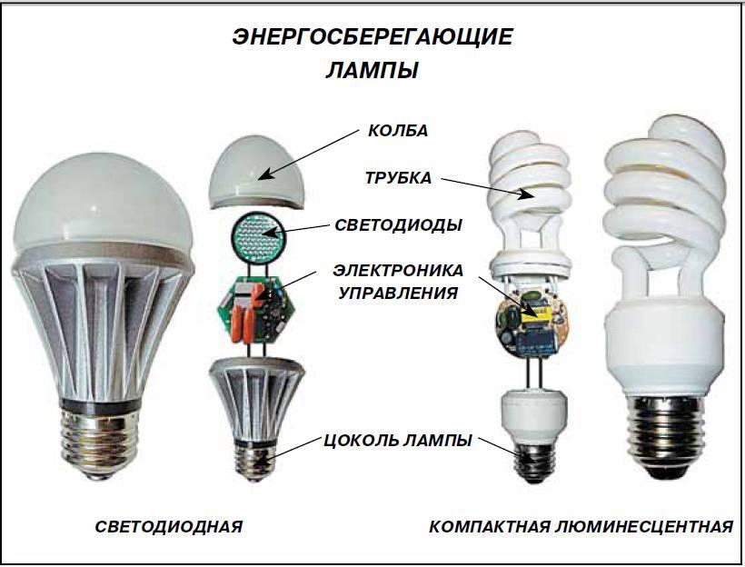 Приборы освещения, звуковой и световой сигнализации
