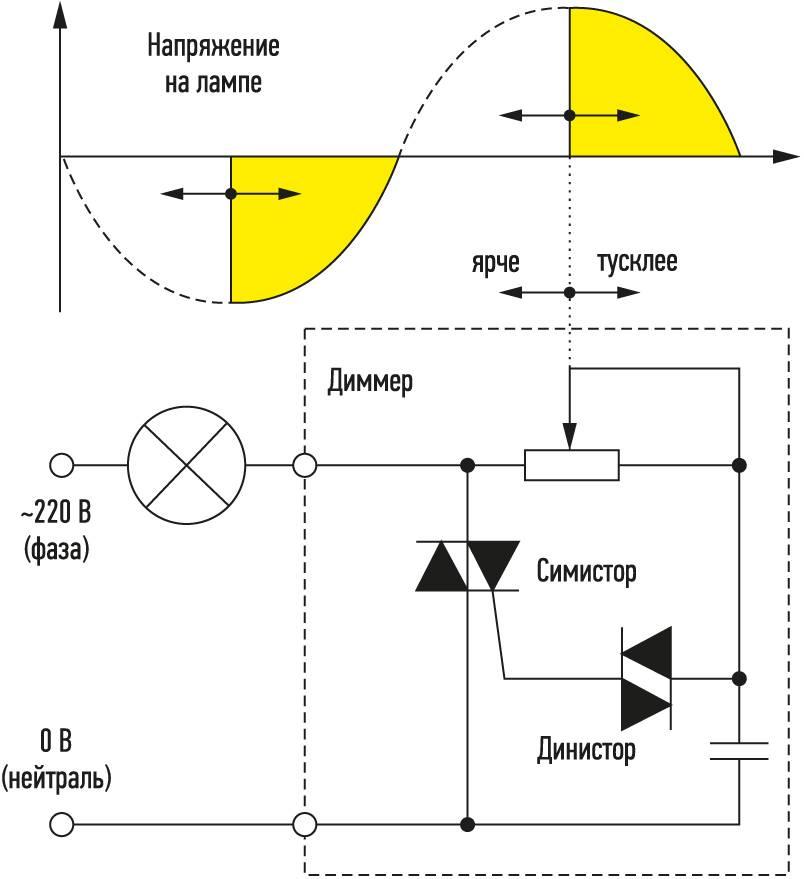 Как подключить диммер: возможные схемы + инструктаж по подключению своими руками